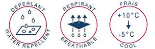 logo-deperlant-respirant-frais