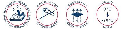 logo-hautement-deperlant-coupevent-respirant-froid